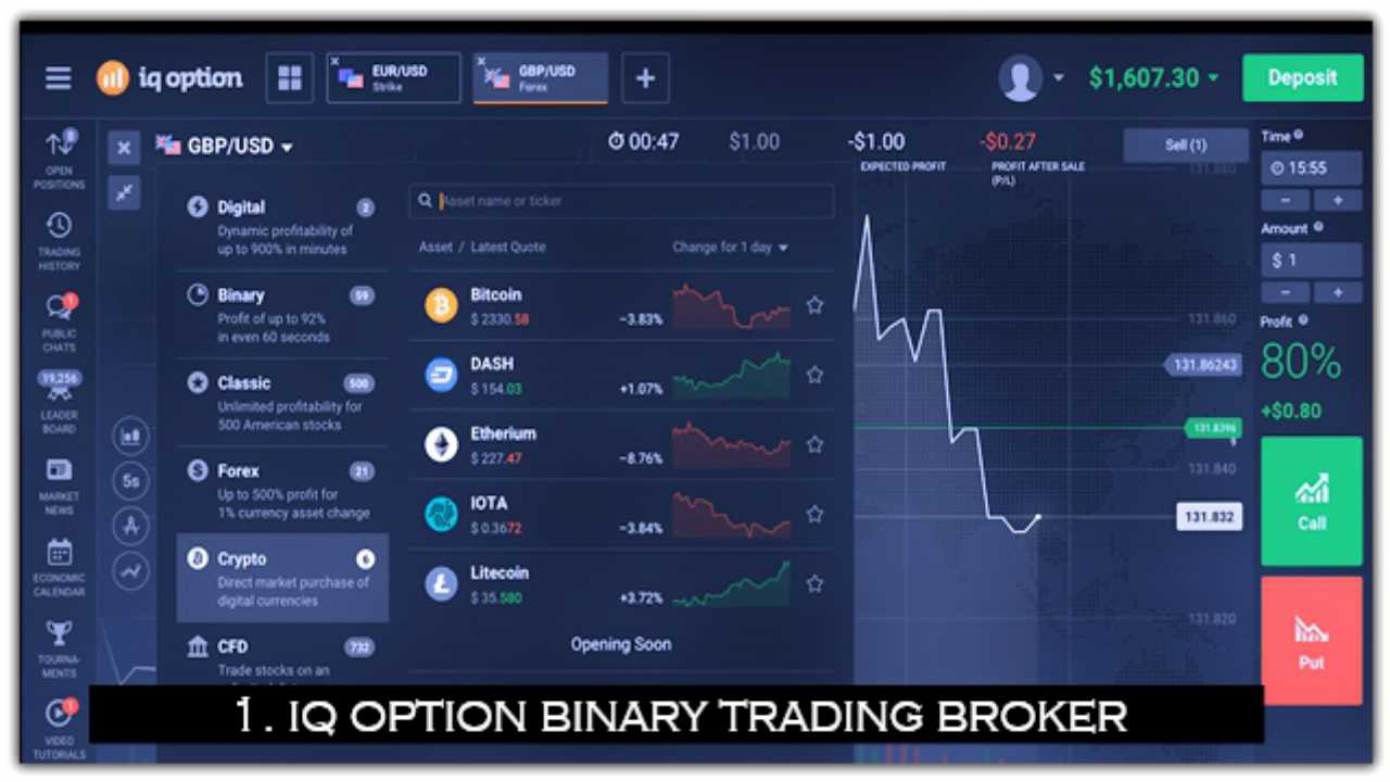 Backtest Trading strateegia r