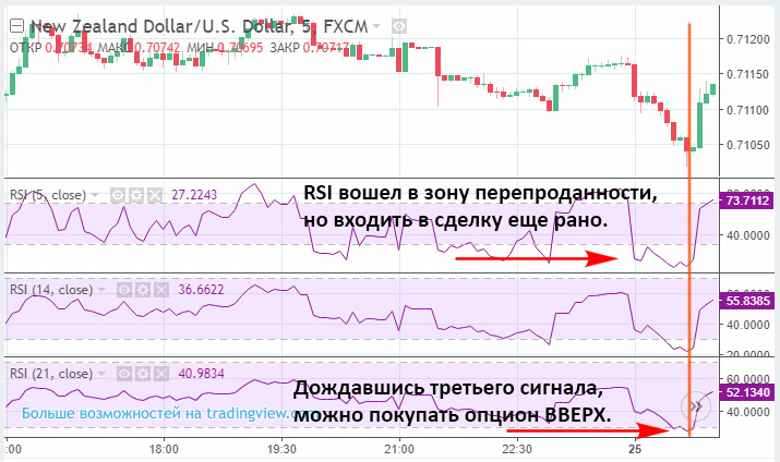 Trading System Reiting