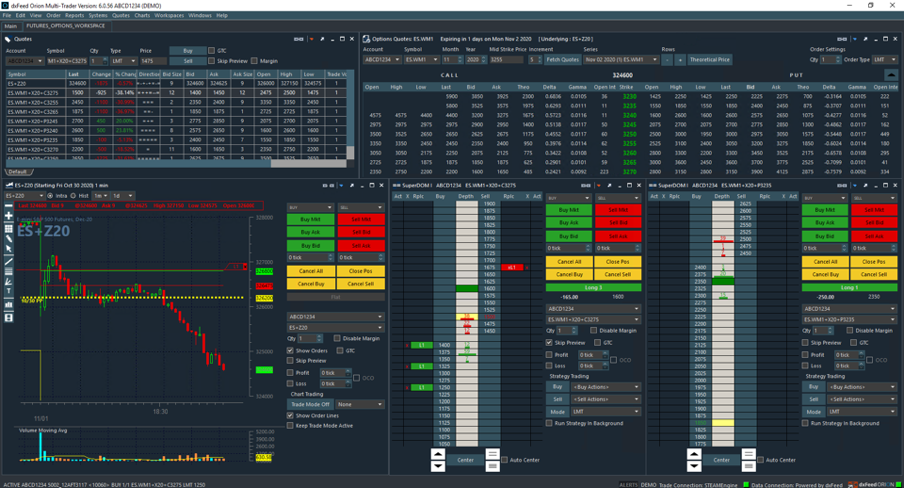 Trading System s r l