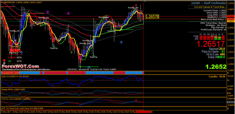 MIGLIOR TRADING SYSTEMS AUTOMAATIS