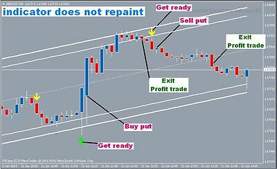 ABS Trading System