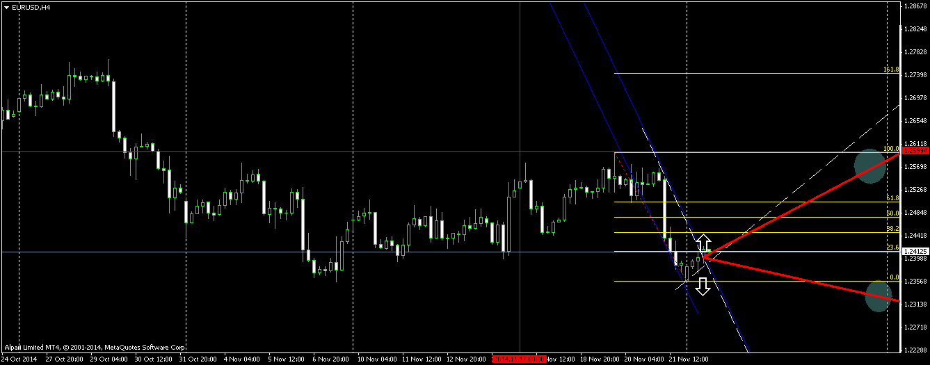 Gold SX Trading System